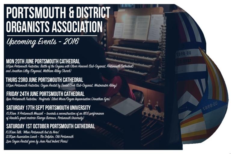 Organ Poster List